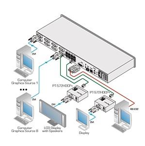 Диаграмма подключения VS-88DTP.